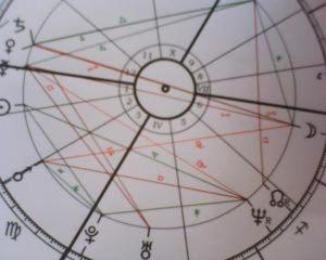 Asztro-grafológia