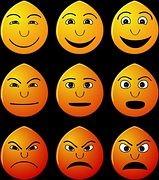 Érzelmi intelligencia mutató